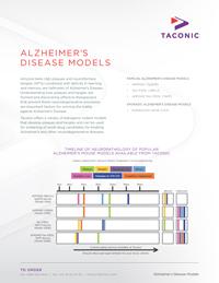 Alzheimers Disease Models
