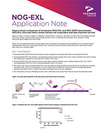 NOG-EXL Application Note