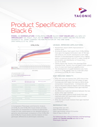 Product Specification Black 6