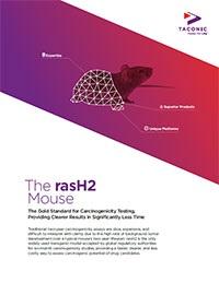 rasH2 mouse