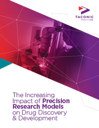 The Increasing Impact of Precision Research Models