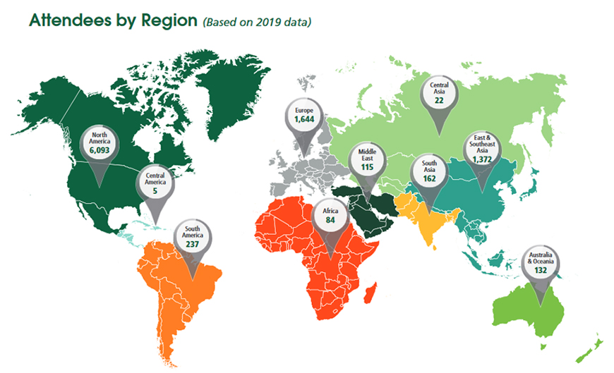 AASLD 2019 Attendees by Region