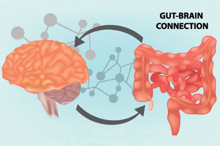 Depression and the Microbiome