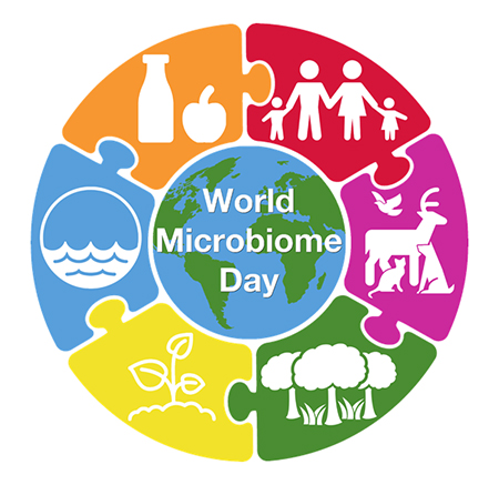 World Microbiome Day 6/27